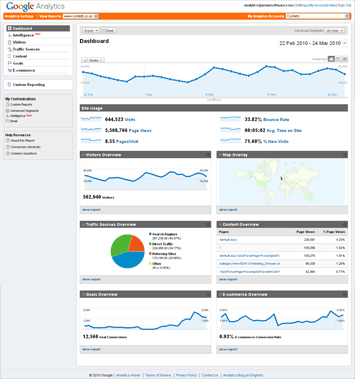 appease provides integration with Google analytics